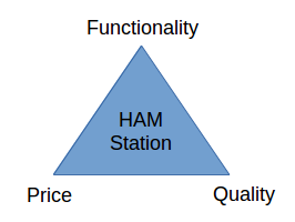 MagicTriangle_Hamstation.png